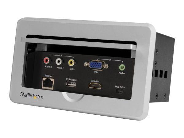 StarTech.com Netzwerk Zubehör  BOX4HDECP 1