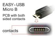 Delock Kabel / Adapter 84807 3